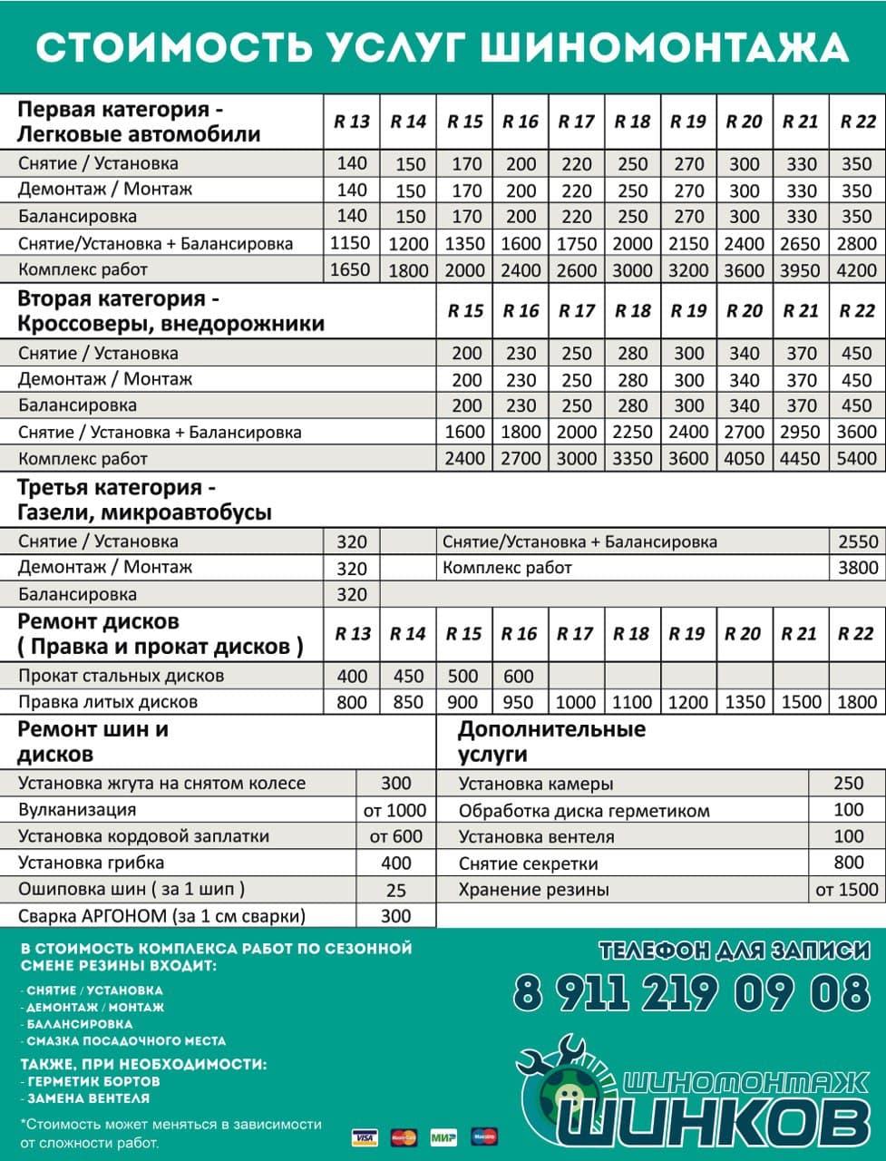 Цены на обслуживание вашего автомобиля